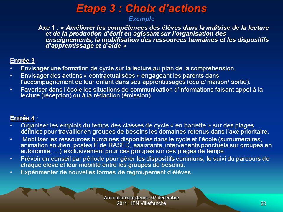 Animation directeurs - 07 décembre 2011 - IEN Villefranche23 Etape 3 : Choix dactions Exemple Axe 1 : « Améliorer les compétences des élèves dans la m