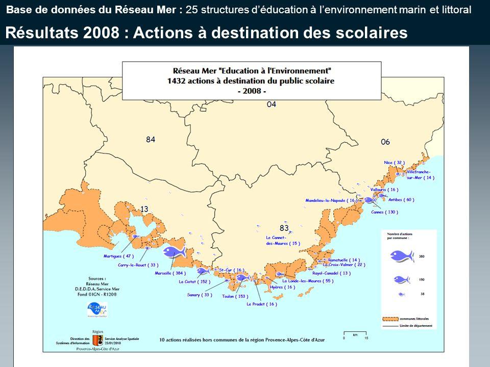 Résultats 2008 : Actions à destination des scolaires Base de données du Réseau Mer : 25 structures déducation à lenvironnement marin et littoral