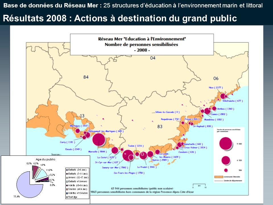 Résultats 2008 : Actions à destination du grand public Base de données du Réseau Mer : 25 structures déducation à lenvironnement marin et littoral