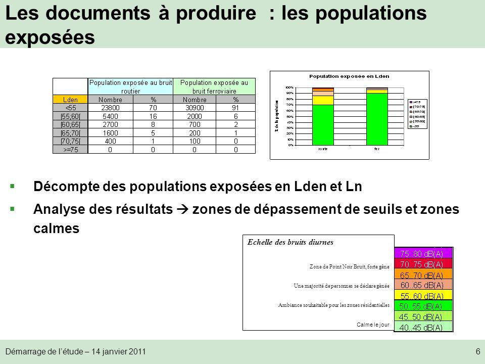 Démarrage de létude – 14 janvier 20116 Les documents à produire : les populations exposées Décompte des populations exposées en Lden et Ln Analyse des