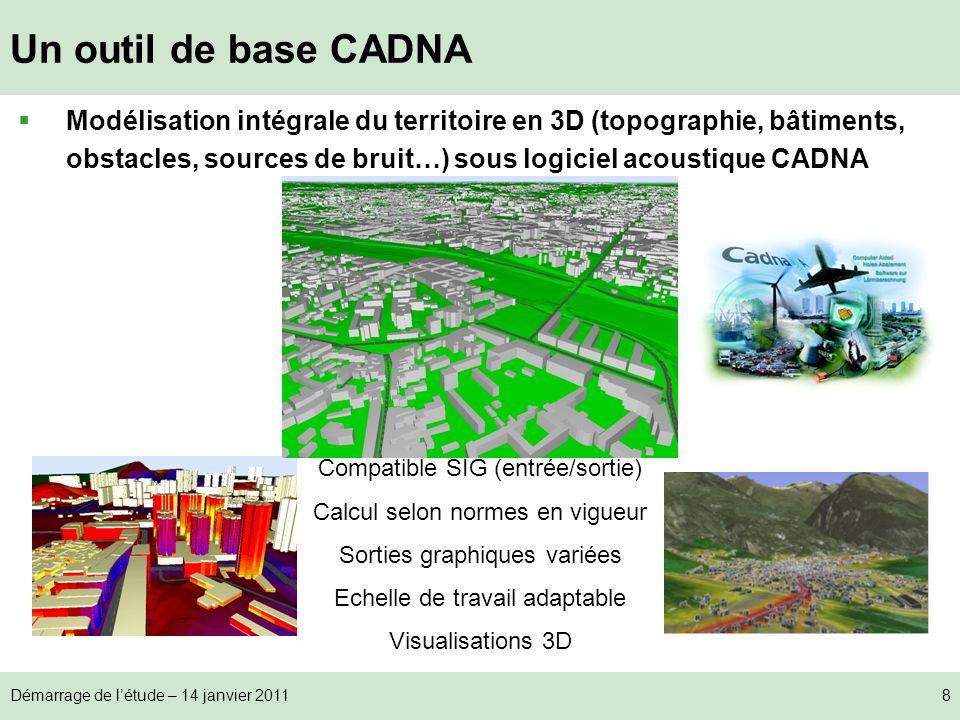 Démarrage de létude – 14 janvier 20119 Données de base Topographie/bâti/voies/urbanisme/population/limites ----------->utilisation des données BDTOPO 3D, PLU, INSEE… Sources de bruit routier ----------->classement sonore des voies, cartographies grands axes, données de trafics (VL, PL, bus, répartition horaire, vitesse autorisée…) tous gestionnaires, Sources de bruit ferroviaire ------------>données RFF (trafic,armement, vitesse, points spécifiques, observatoire bruit), cartographies grands axes, observatoire bruit, ICPE (seuls les établissements bruyants sont à modéliser) + autres ------------>localisation, type, toutes données bruit existantes Aérodrome du Versoud (PEB) Etablissements sensibles (enseignement et soin) ------------>localisation