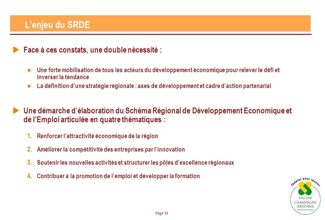 Page 12 Face à ces constats, une double nécessité : Une forte mobilisation de tous les acteurs du développement économique pour relever le défi et inv