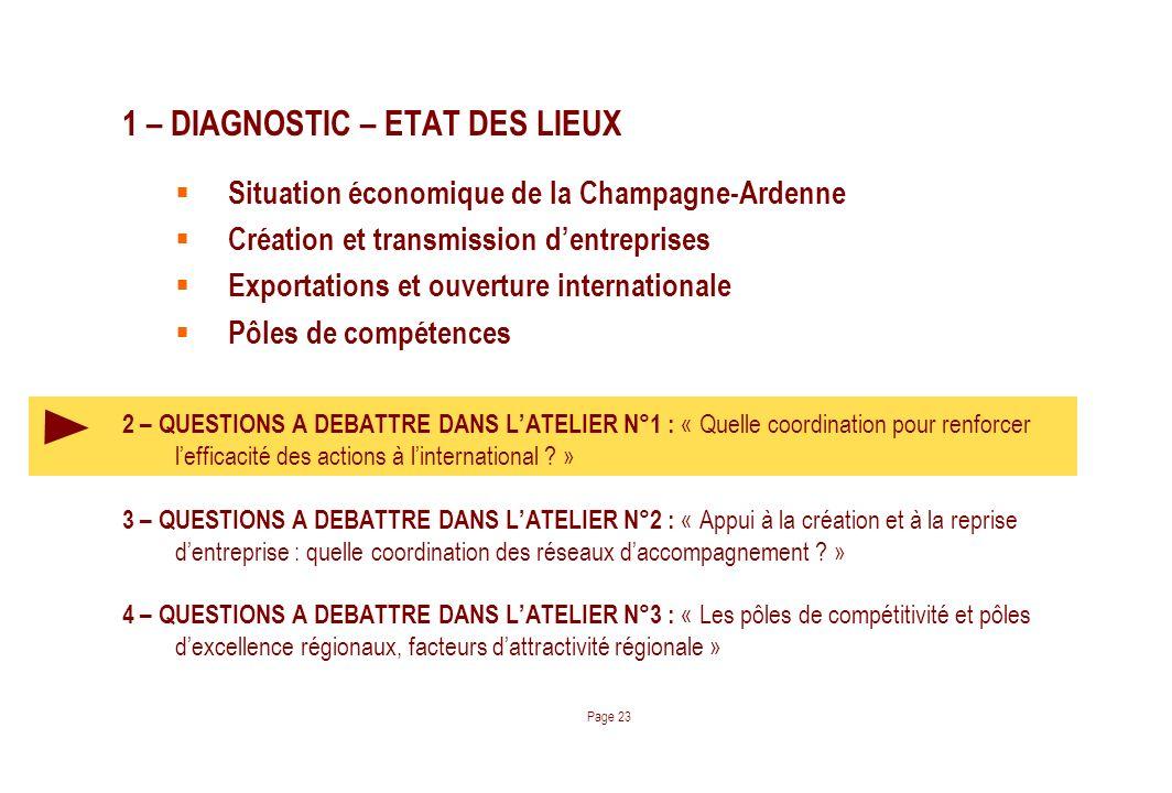 1 – DIAGNOSTIC – ETAT DES LIEUX Situation économique de la Champagne-Ardenne Création et transmission dentreprises Exportations et ouverture internati