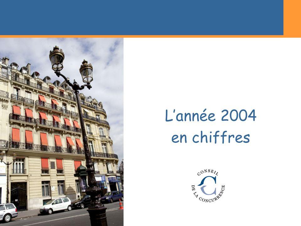 Lannée 2004 en chiffres