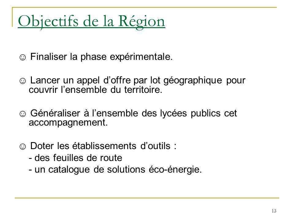 13 Objectifs de la Région Finaliser la phase expérimentale.