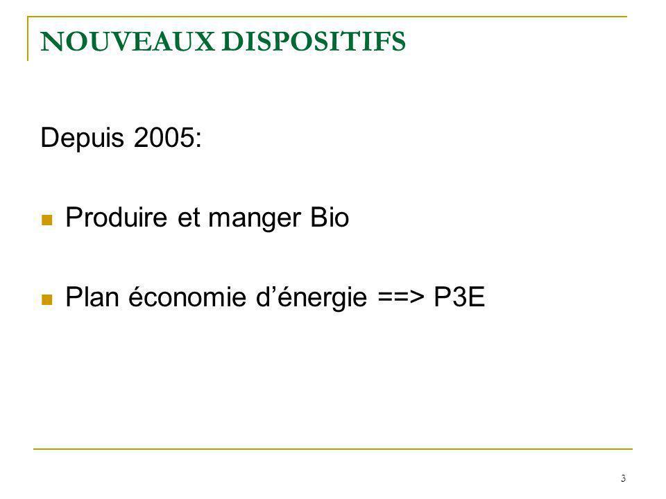 3 NOUVEAUX DISPOSITIFS Depuis 2005: Produire et manger Bio Plan économie dénergie ==> P3E