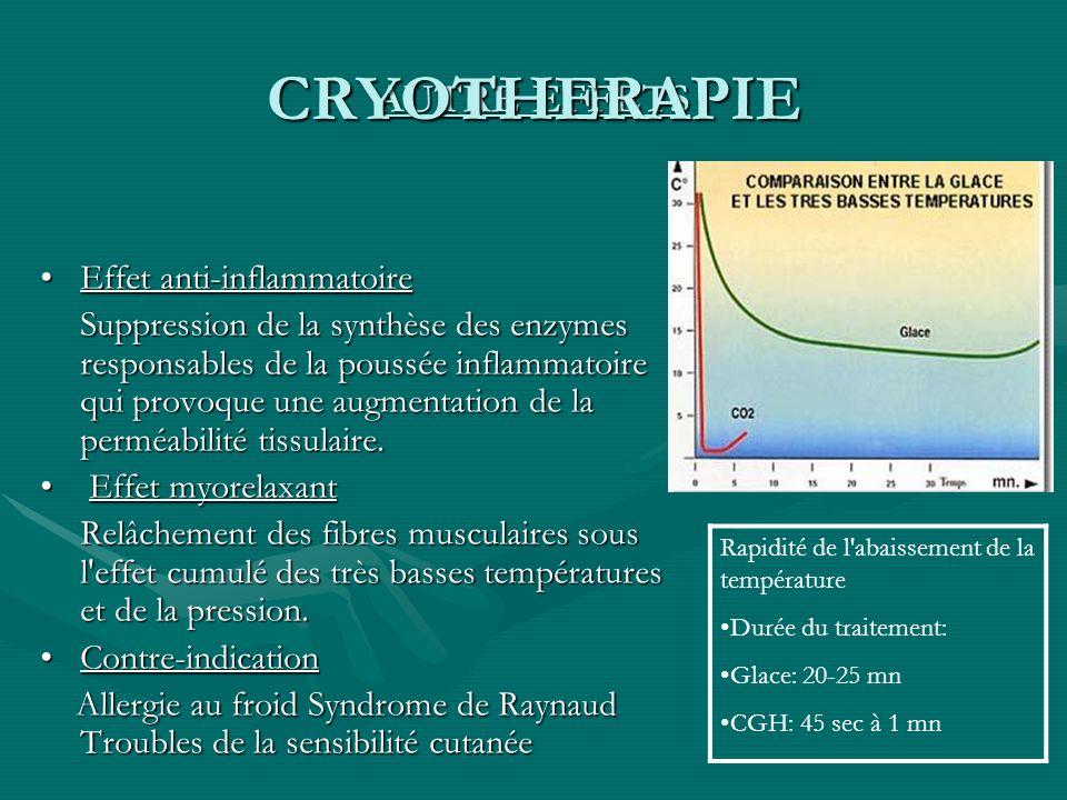 AUTRE EFFETS Effet anti-inflammatoireEffet anti-inflammatoire Suppression de la synthèse des enzymes responsables de la poussée inflammatoire qui prov