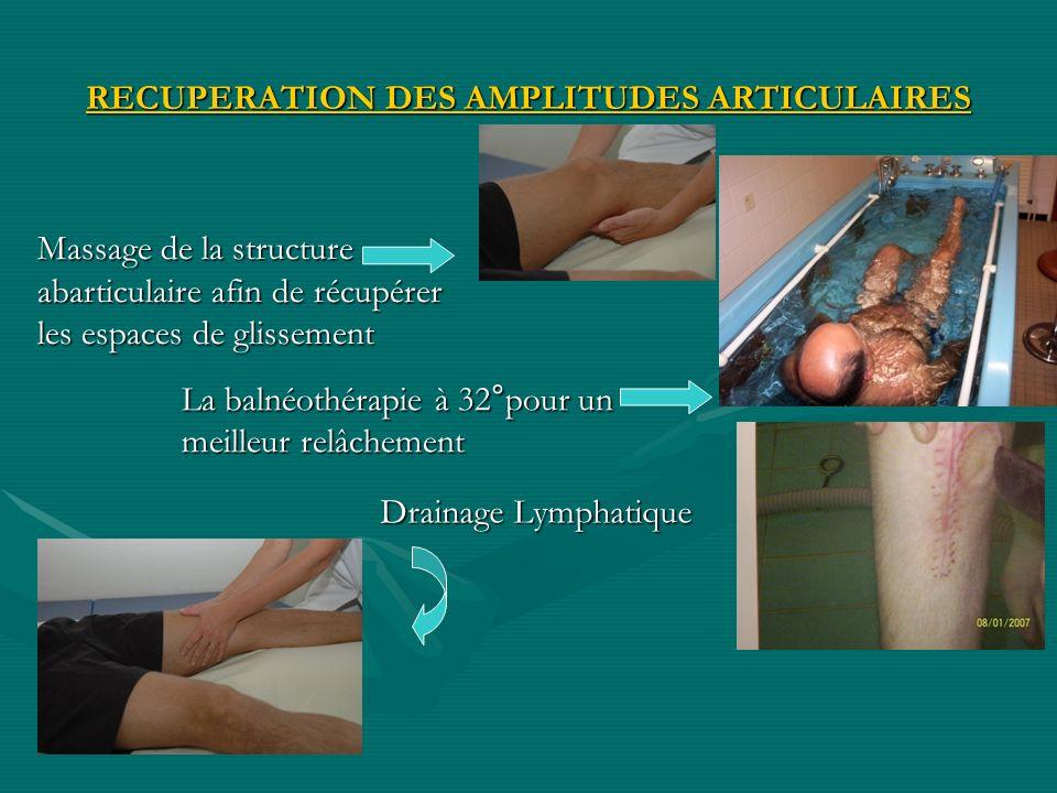 RECUPERATION DES AMPLITUDES ARTICULAIRES Massage de la structure abarticulaire afin de récupérer les espaces de glissement La balnéothérapie à 32°pour