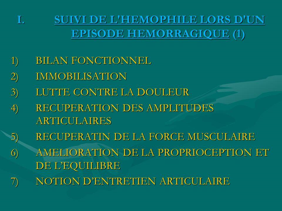 I. SUIVI DE L'HEMOPHILE LORS D'UN EPISODE HEMORRAGIQUE (1) 1)BILAN FONCTIONNEL 2)IMMOBILISATION 3)LUTTE CONTRE LA DOULEUR 4)RECUPERATION DES AMPLITUDE