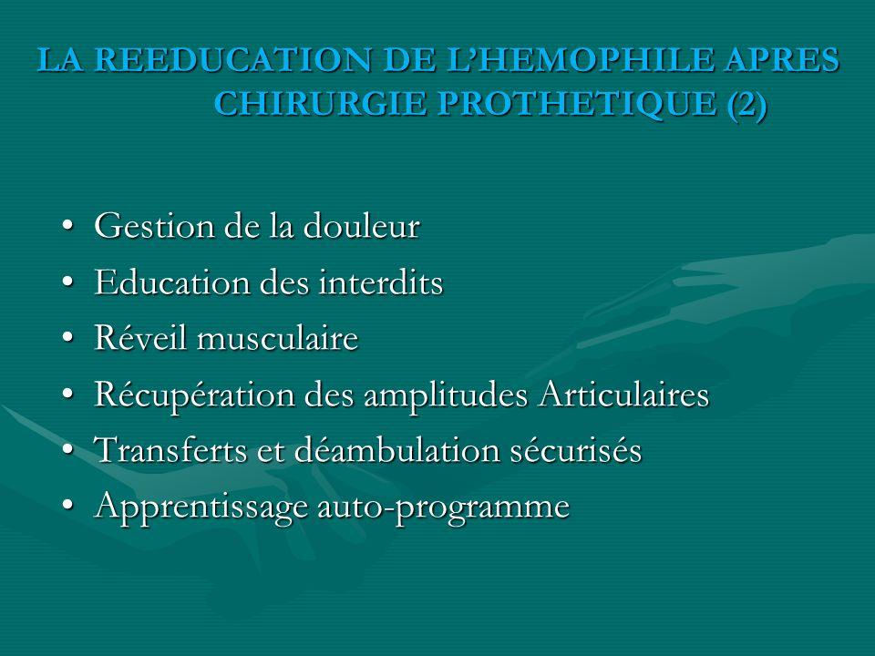 Gestion de la douleurGestion de la douleur Education des interditsEducation des interdits Réveil musculaireRéveil musculaire Récupération des amplitud