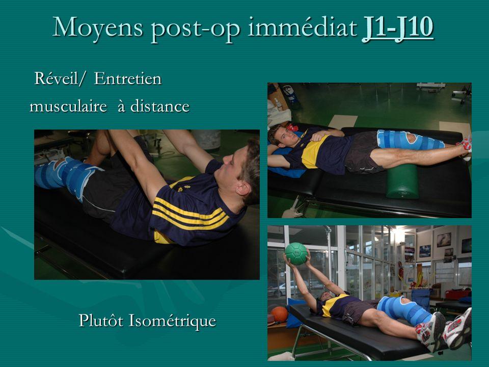 Réveil/ Entretien Réveil/ Entretien musculaire à distance Plutôt Isométrique Universit é Strasbourg Moyens post-op immédiat J1-J10