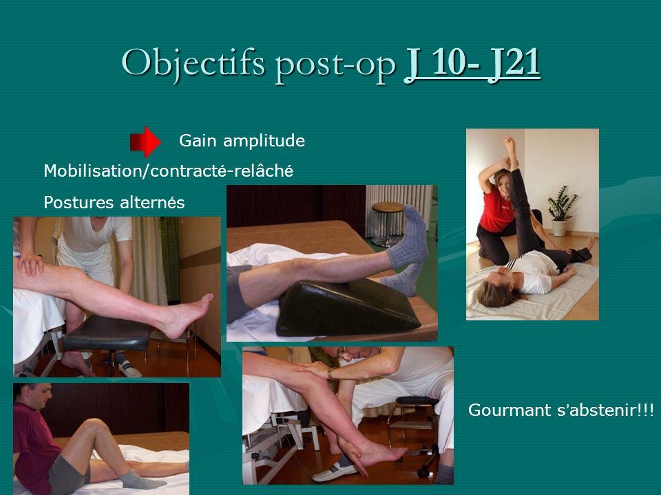 Gain amplitude Mobilisation/contract é -relâch é Postures altern é s Gourmant s abstenir!!! Objectifs post-op J 10- J21