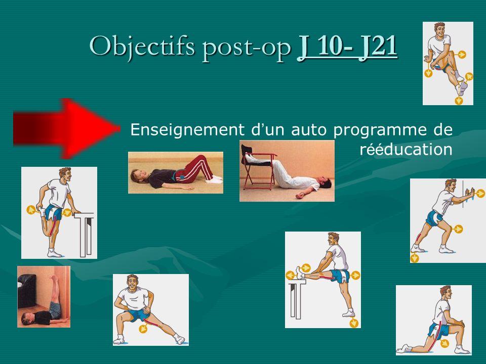 Enseignement d un auto programme de r éé ducation Objectifs post-op J 10- J21