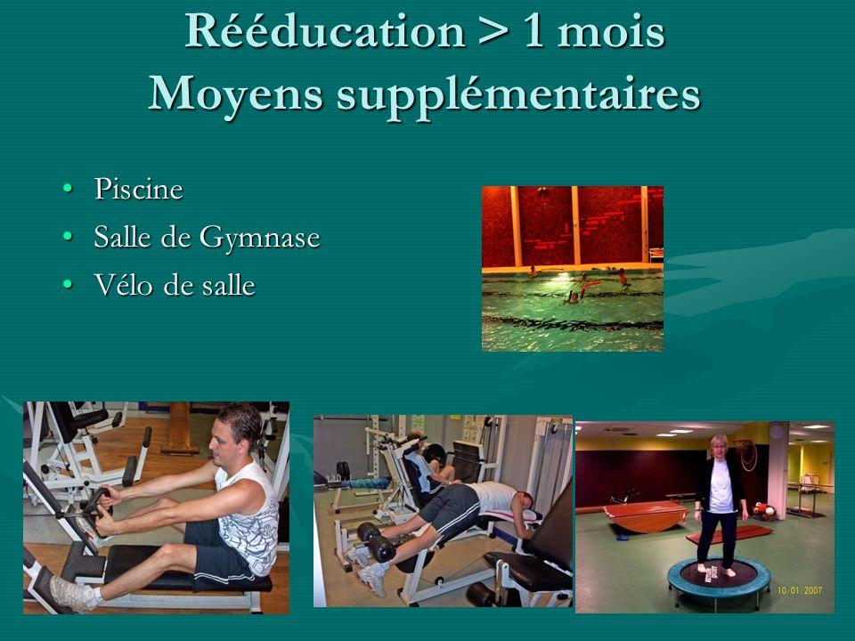 Rééducation > 1 mois Moyens supplémentaires PiscinePiscine Salle de GymnaseSalle de Gymnase Vélo de salleVélo de salle
