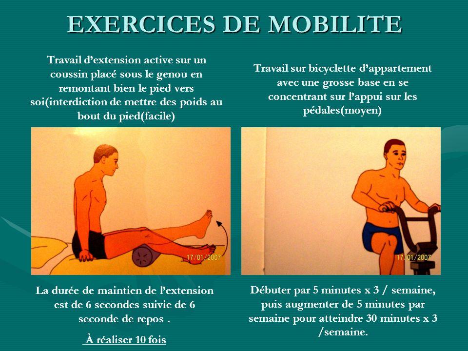 Travail dextension active sur un coussin placé sous le genou en remontant bien le pied vers soi(interdiction de mettre des poids au bout du pied(facil