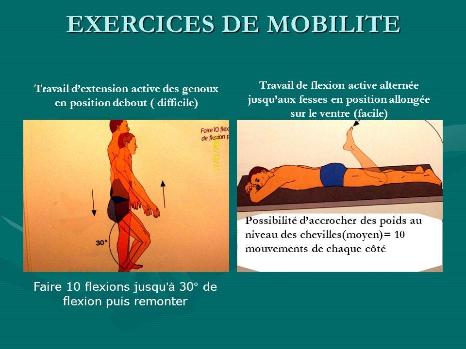 Faire 10 flexions jusqu à 30° de flexion puis remonter Possibilité daccrocher des poids au niveau des chevilles(moyen)= 10 mouvements de chaque côté T
