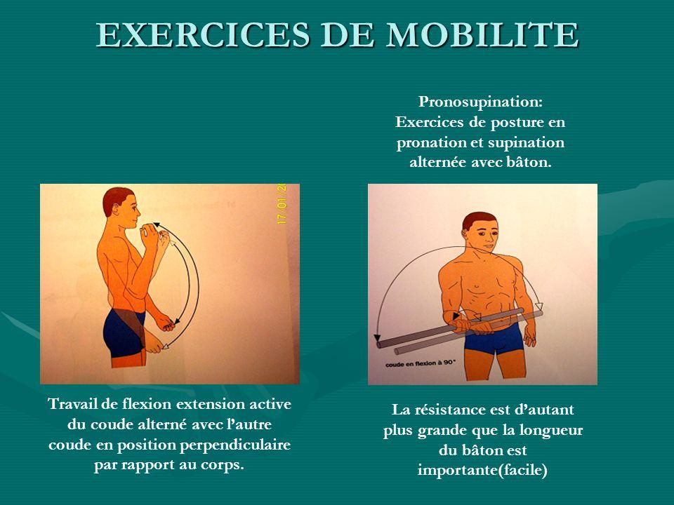 Travail de flexion extension active du coude alterné avec lautre coude en position perpendiculaire par rapport au corps. Pronosupination: Exercices de
