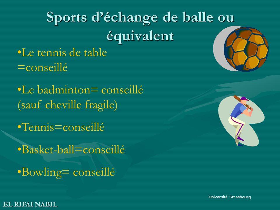 Sports déchange de balle ou équivalent Universit é Strasbourg EL RIFAI NABIL Le tennis de table =conseillé Le badminton= conseillé (sauf cheville frag