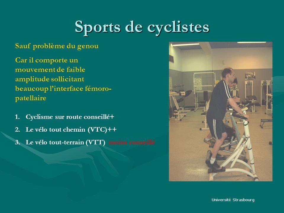 Sports de cyclistes Universit é Strasbourg Sauf problème du genou Car il comporte un mouvement de faible amplitude sollicitant beaucoup linterface fém