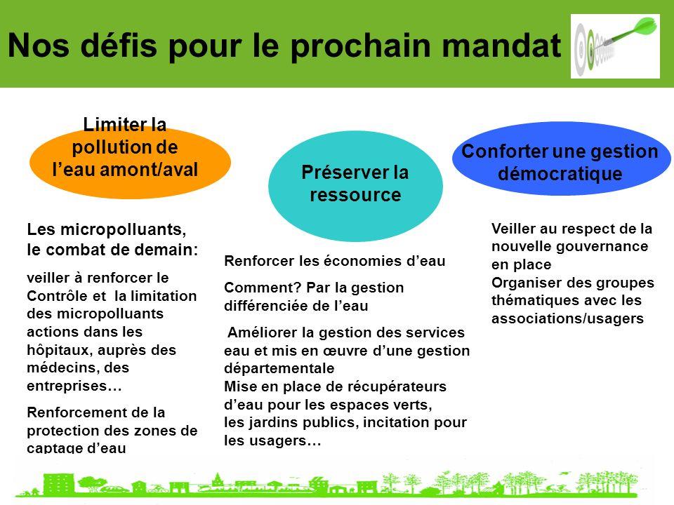 Nos défis pour le prochain mandat Renforcer les économies deau Comment? Par la gestion différenciée de leau Améliorer la gestion des services eau et m