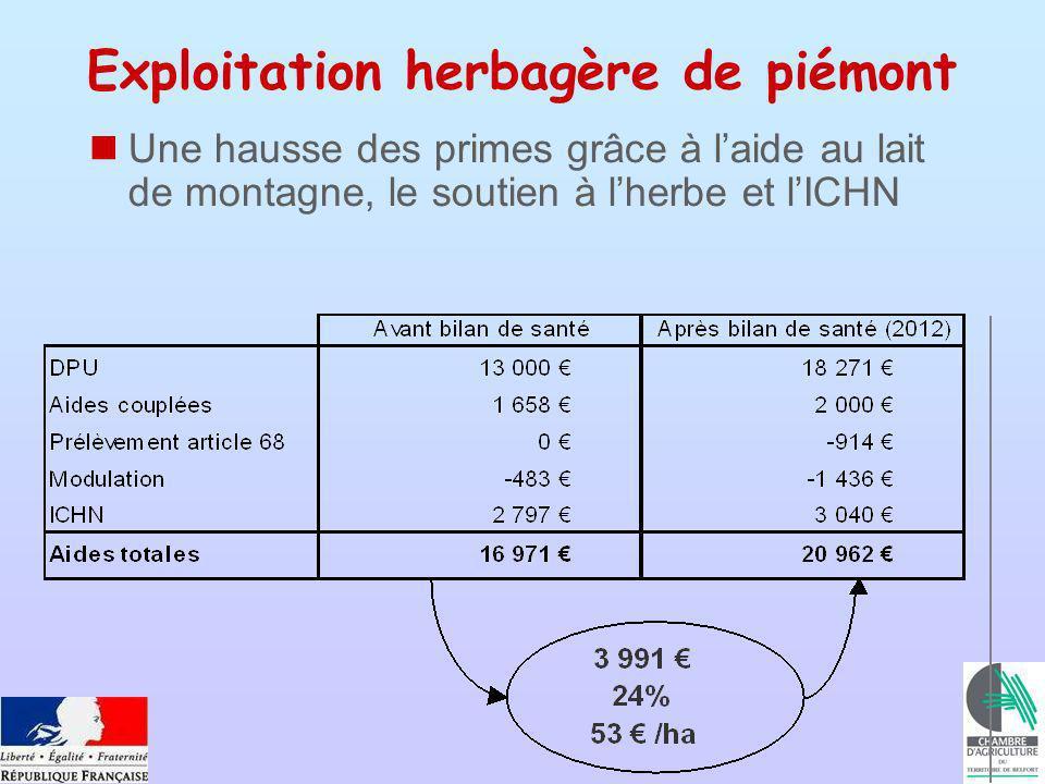 Exploitation herbagère de piémont Une hausse des primes grâce à laide au lait de montagne, le soutien à lherbe et lICHN