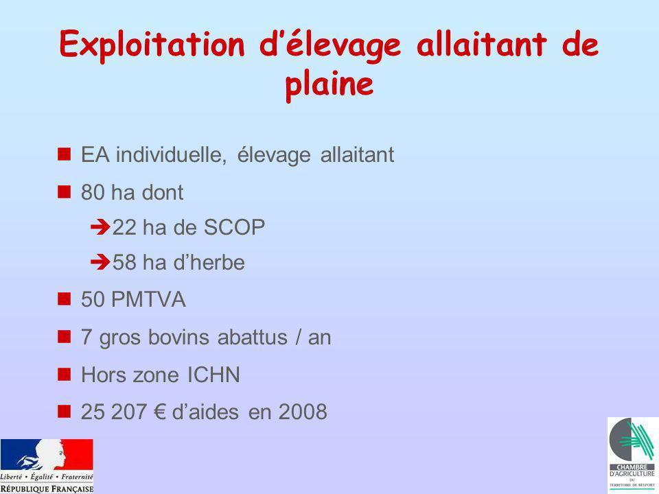 Exploitation délevage allaitant de plaine EA individuelle, élevage allaitant 80 ha dont 22 ha de SCOP 58 ha dherbe 50 PMTVA 7 gros bovins abattus / an Hors zone ICHN 25 207 daides en 2008