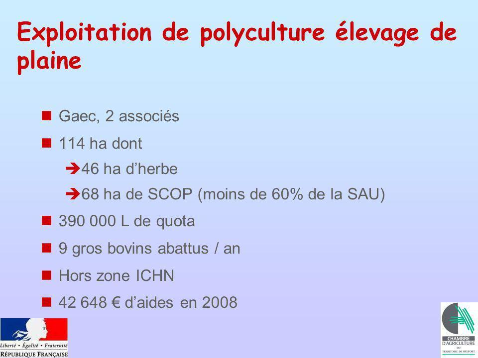 Exploitation de polyculture élevage de plaine Gaec, 2 associés 114 ha dont 46 ha dherbe 68 ha de SCOP (moins de 60% de la SAU) 390 000 L de quota 9 gros bovins abattus / an Hors zone ICHN 42 648 daides en 2008