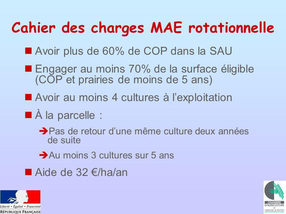 Cahier des charges MAE rotationnelle Avoir plus de 60% de COP dans la SAU Engager au moins 70% de la surface éligible (COP et prairies de moins de 5 a