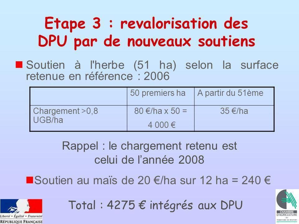 Etape 3 : revalorisation des DPU par de nouveaux soutiens Soutien à l herbe (51 ha) selon la surface retenue en référence : 2006 50 premiers haA partir du 51ème Chargement >0,8 UGB/ha 80 /ha x 50 = 4 000 35 /ha Rappel : le chargement retenu est celui de lannée 2008 Soutien au maïs de 20 /ha sur 12 ha = 240 Total : 4275 intégrés aux DPU