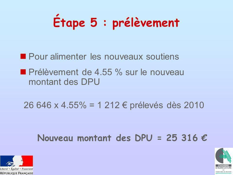 Étape 5 : prélèvement Pour alimenter les nouveaux soutiens Prélèvement de 4.55 % sur le nouveau montant des DPU Nouveau montant des DPU = 25 316 26 646 x 4.55% = 1 212 prélevés dès 2010