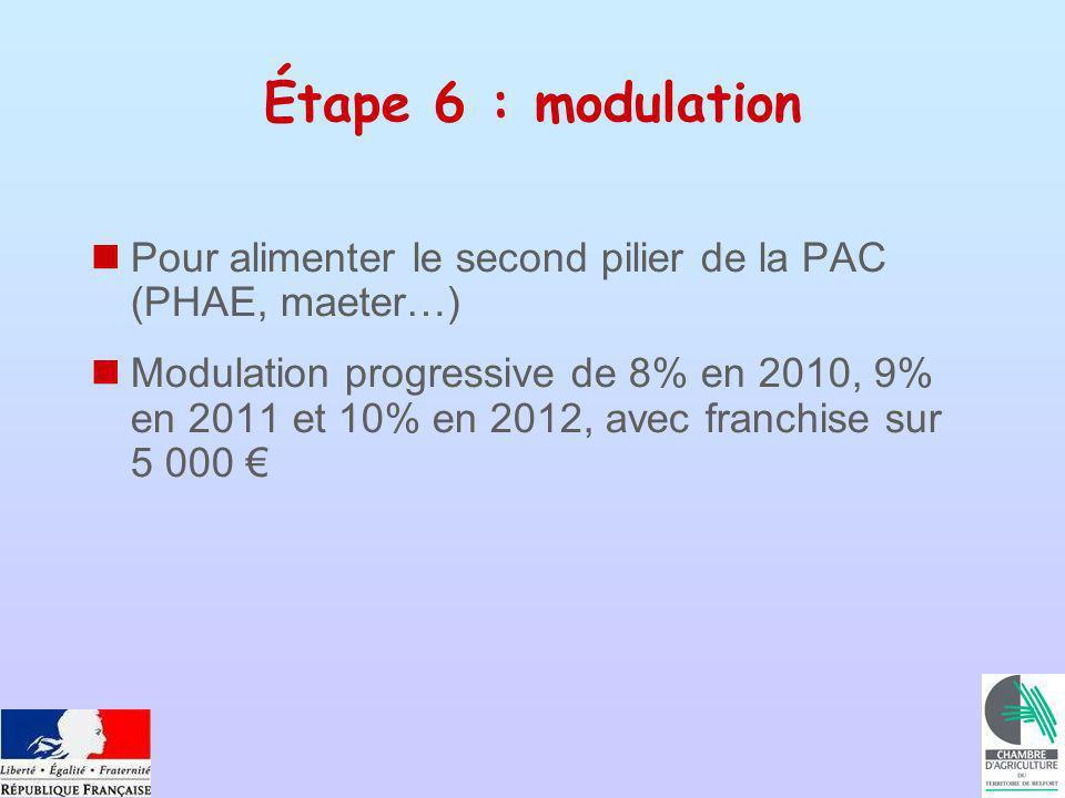 Pour alimenter le second pilier de la PAC (PHAE, maeter…) Modulation progressive de 8% en 2010, 9% en 2011 et 10% en 2012, avec franchise sur 5 000 Étape 6 : modulation