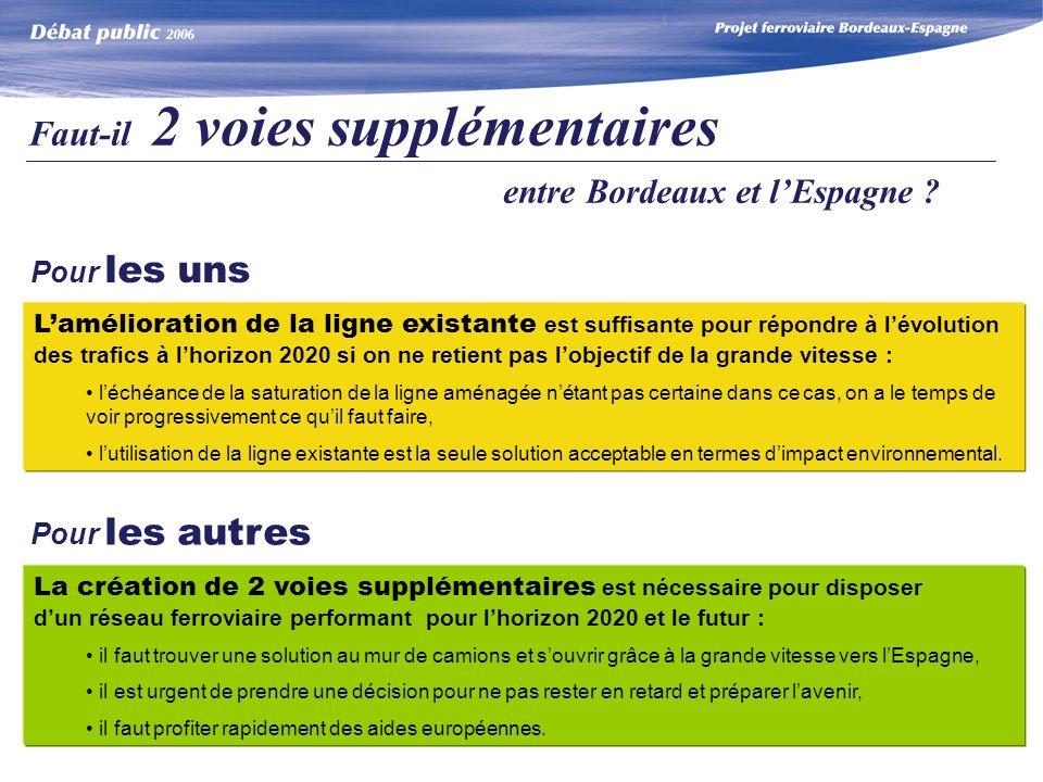 Faut-il 2 voies supplémentaires entre Bordeaux et lEspagne .