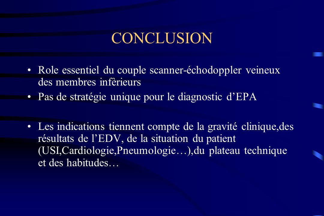 CONCLUSION Role essentiel du couple scanner-échodoppler veineux des membres infèrieurs Pas de stratégie unique pour le diagnostic dEPA Les indications