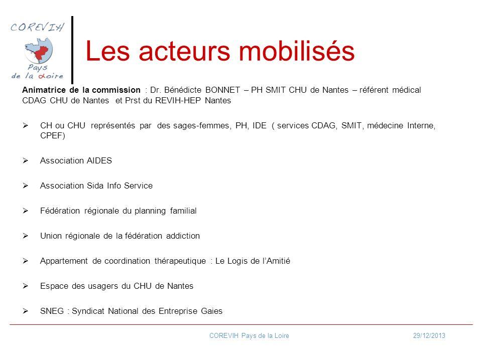Les acteurs mobilisés Animatrice de la commission : Dr. Bénédicte BONNET – PH SMIT CHU de Nantes – référent médical CDAG CHU de Nantes et Prst du REVI