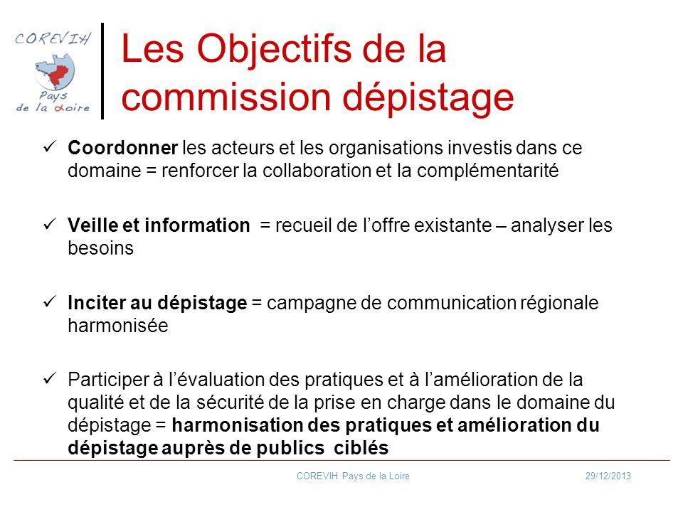 Les Objectifs de la commission dépistage Coordonner les acteurs et les organisations investis dans ce domaine = renforcer la collaboration et la compl