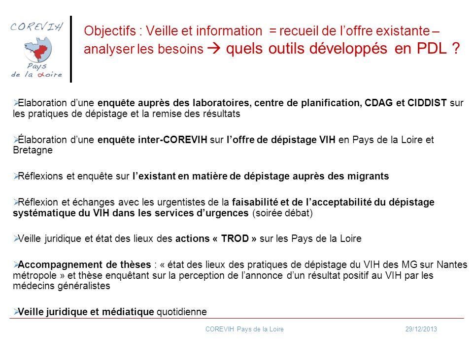 Objectifs : Veille et information = recueil de loffre existante – analyser les besoins quels outils développés en PDL ? Elaboration dune enquête auprè