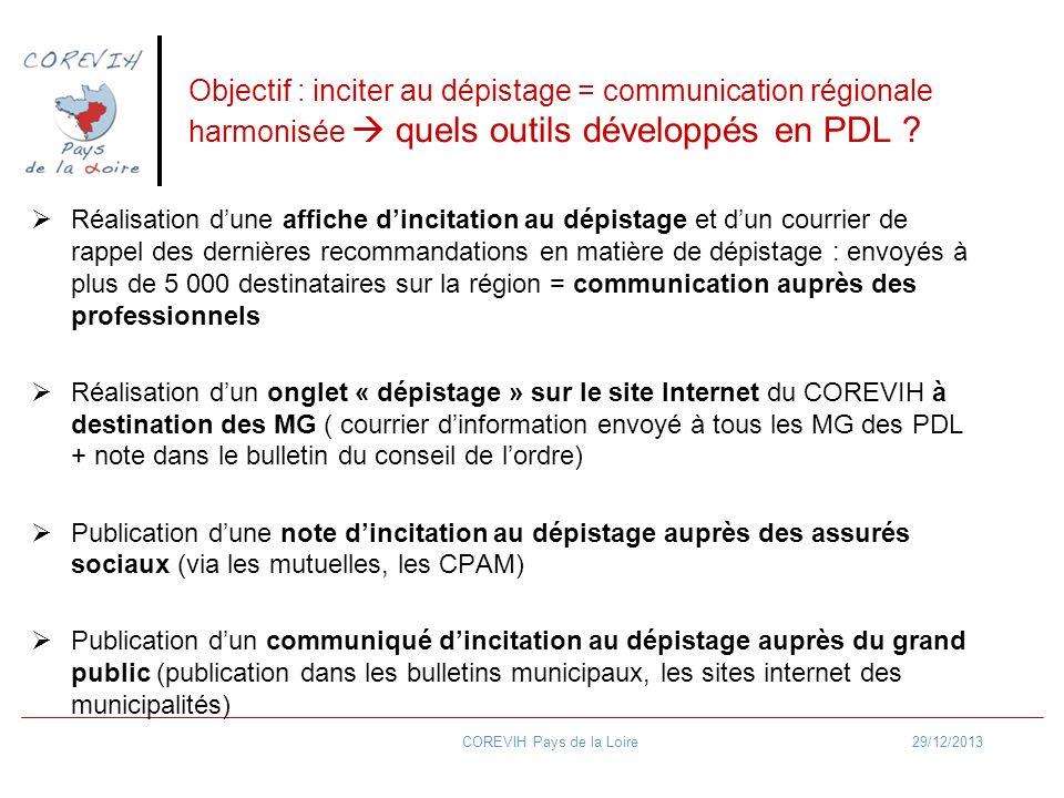 Objectif : inciter au dépistage = communication régionale harmonisée quels outils développés en PDL ? Réalisation dune affiche dincitation au dépistag
