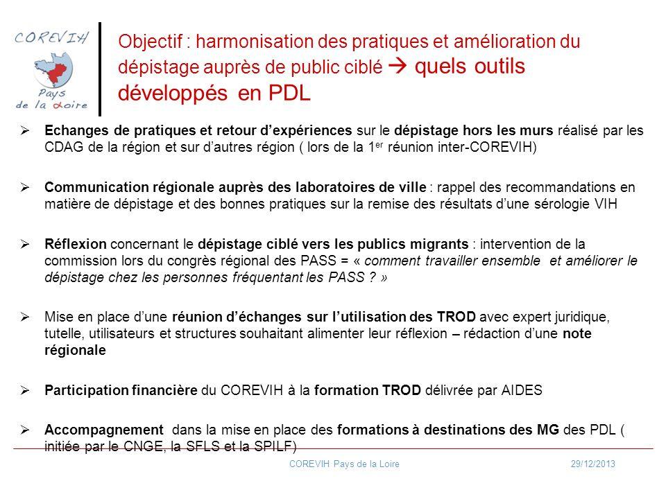 Objectif : harmonisation des pratiques et amélioration du dépistage auprès de public ciblé quels outils développés en PDL Echanges de pratiques et ret
