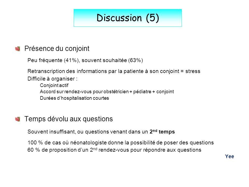 Discussion (5) Présence du conjoint Peu fréquente (41%), souvent souhaitée (63%) Retranscription des informations par la patiente à son conjoint = str