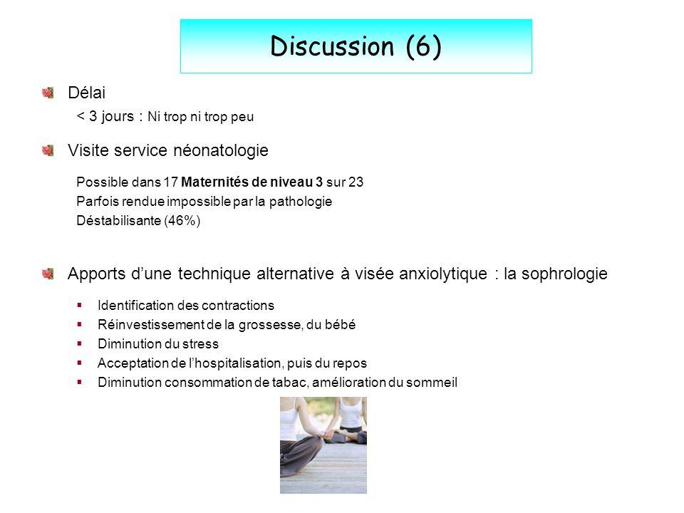 Discussion (6) Délai < 3 jours : Ni trop ni trop peu Visite service néonatologie Possible dans 17 Maternités de niveau 3 sur 23 Parfois rendue impossi