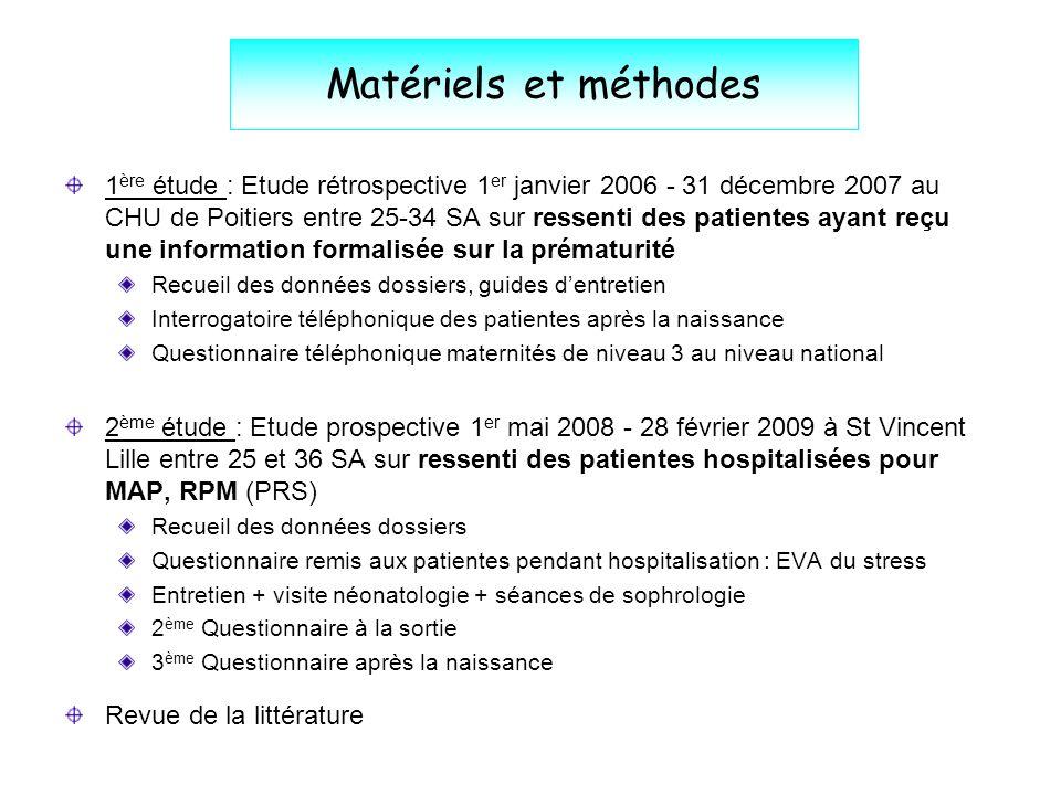 Matériels et méthodes 1 ère étude : Etude rétrospective 1 er janvier 2006 - 31 décembre 2007 au CHU de Poitiers entre 25-34 SA sur ressenti des patien