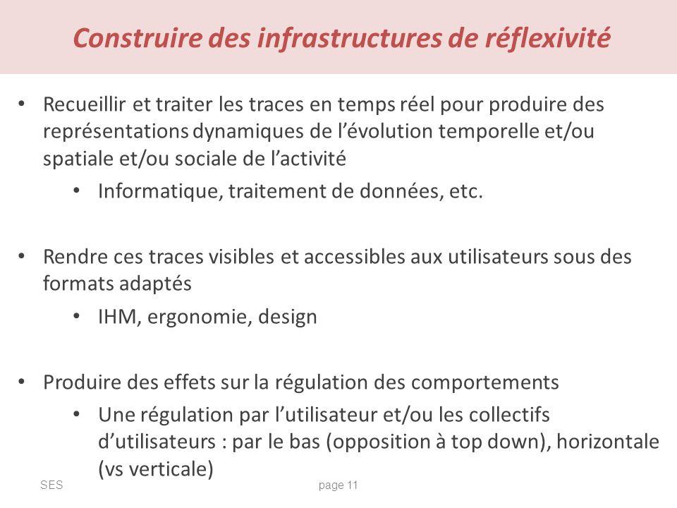 Construire des infrastructures de réflexivité SESpage 11 Recueillir et traiter les traces en temps réel pour produire des représentations dynamiques de lévolution temporelle et/ou spatiale et/ou sociale de lactivité Informatique, traitement de données, etc.