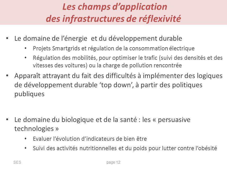 Les champs dapplication des infrastructures de réflexivité SESpage 12 Le domaine de lénergie et du développement durable Projets Smartgrids et régulat