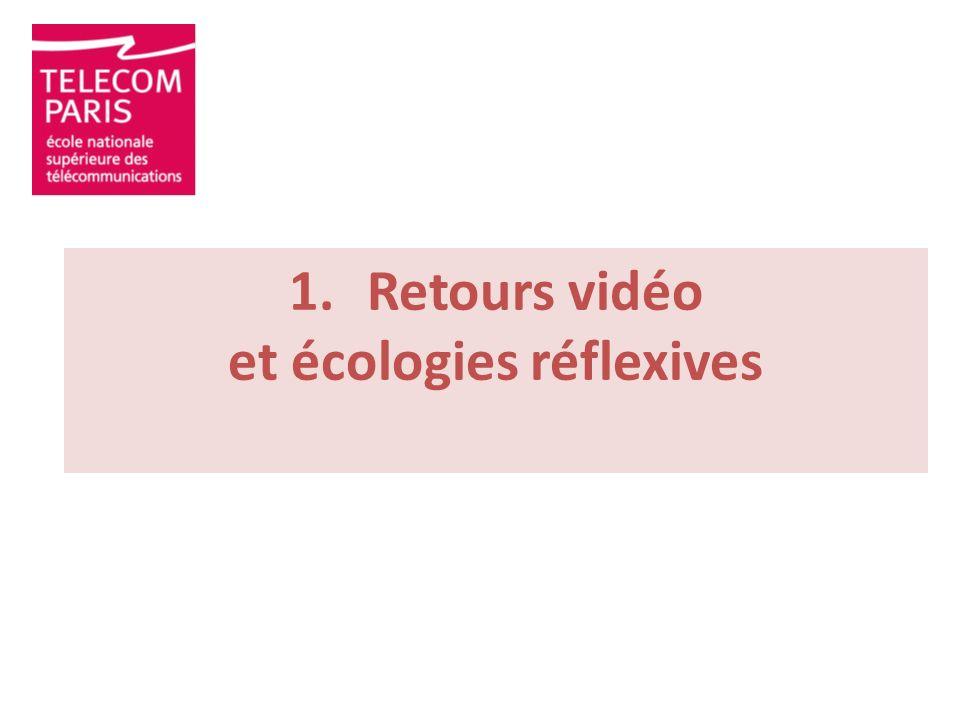 1.Retours vidéo et écologies réflexives