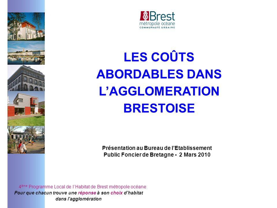 4 ème Programme Local de lHabitat de Brest métropole océane Pour que chacun trouve une réponse à son choix dhabitat dans lagglomération LES COÛTS ABOR