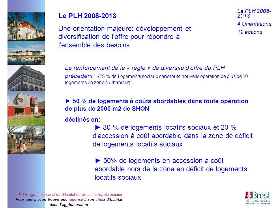 4 ème Programme Local de lHabitat de Brest métropole océane Pour que chacun trouve une réponse à son choix dhabitat dans lagglomération Le PLH 2008-20