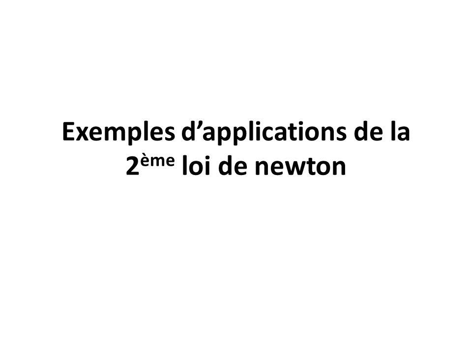 Exemples dapplications de la 2 ème loi de newton