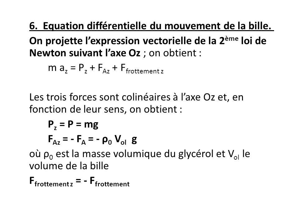 6. Equation différentielle du mouvement de la bille. On projette lexpression vectorielle de la 2 ème loi de Newton suivant laxe Oz ; on obtient : m a