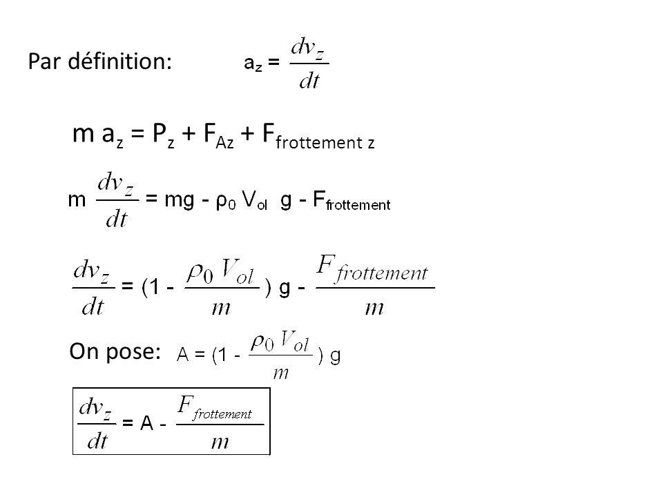 m a z = P z + F Az + F frottement z Par définition: On pose: