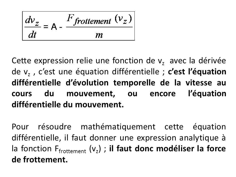 Cette expression relie une fonction de v z avec la dérivée de v z, cest une équation différentielle ; cest léquation différentielle dévolution tempore
